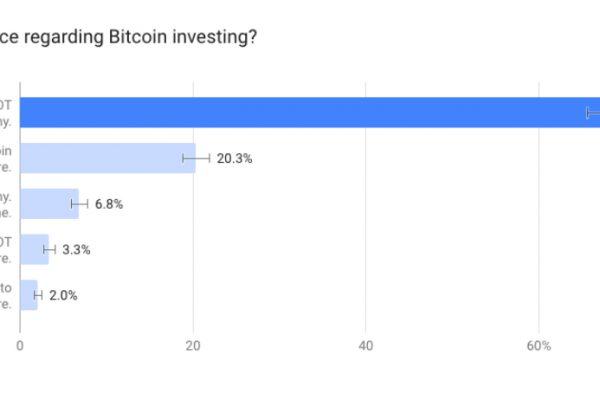 BHEX Token crypto review